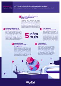 Digital-Lab-Finance-Infographie-Rencontre4